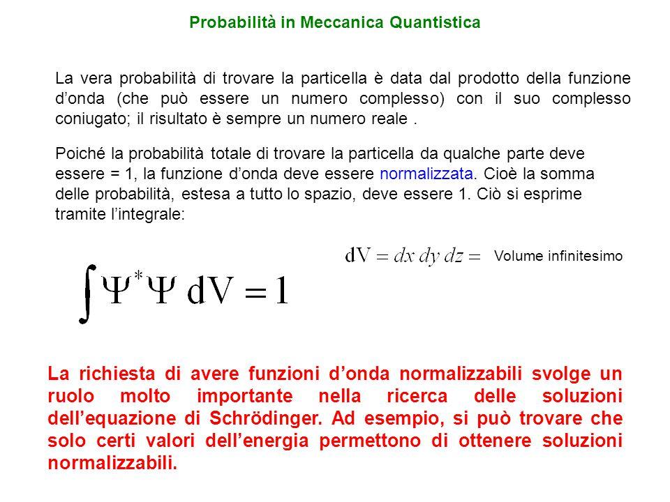 Probabilità in Meccanica Quantistica