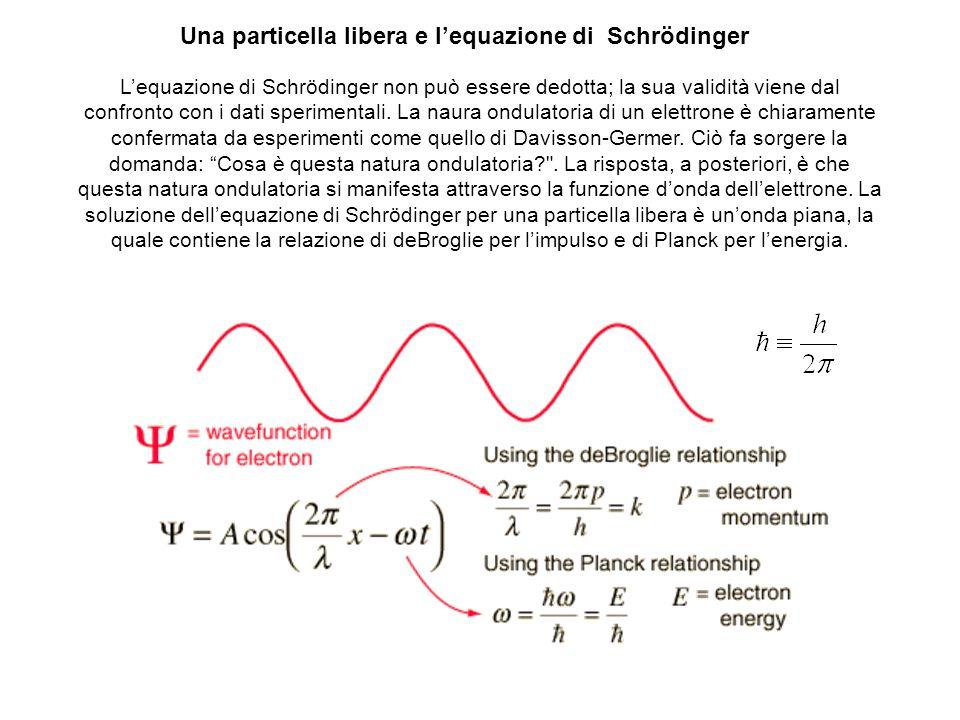 Una particella libera e l'equazione di Schrödinger