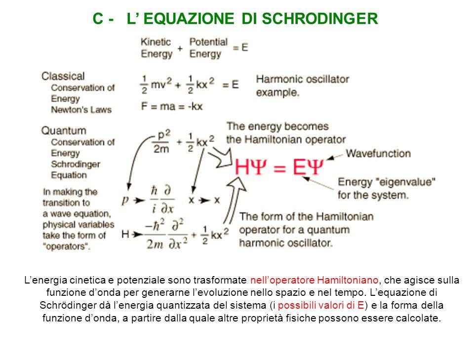 C - L' EQUAZIONE DI SCHRODINGER