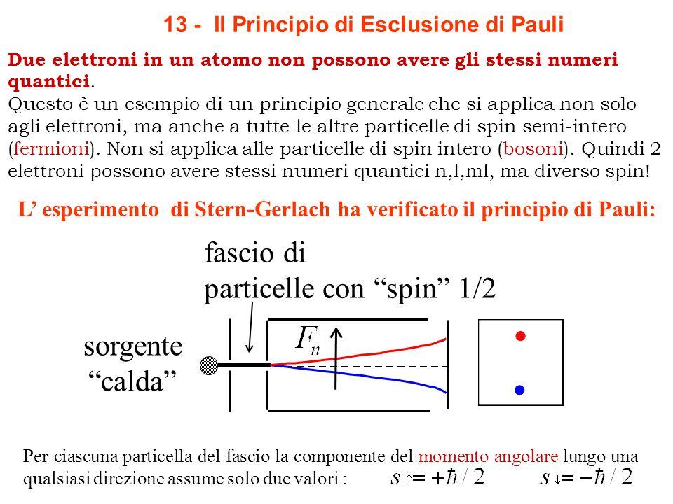 L' esperimento di Stern-Gerlach ha verificato il principio di Pauli: