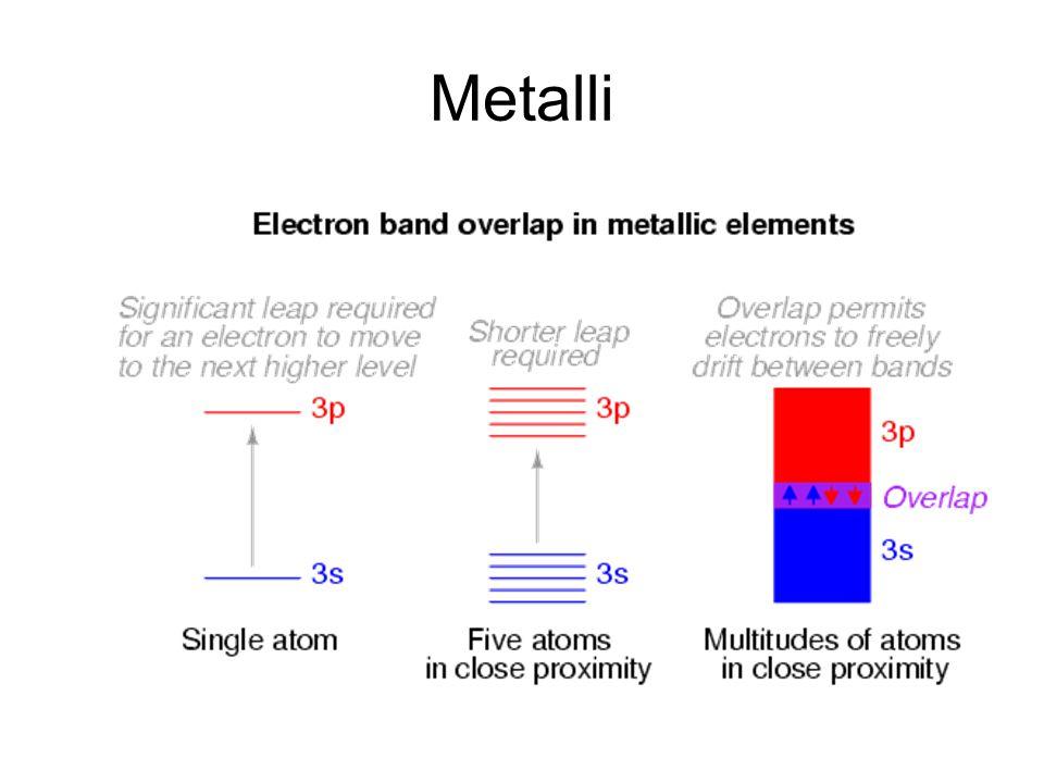 Metalli