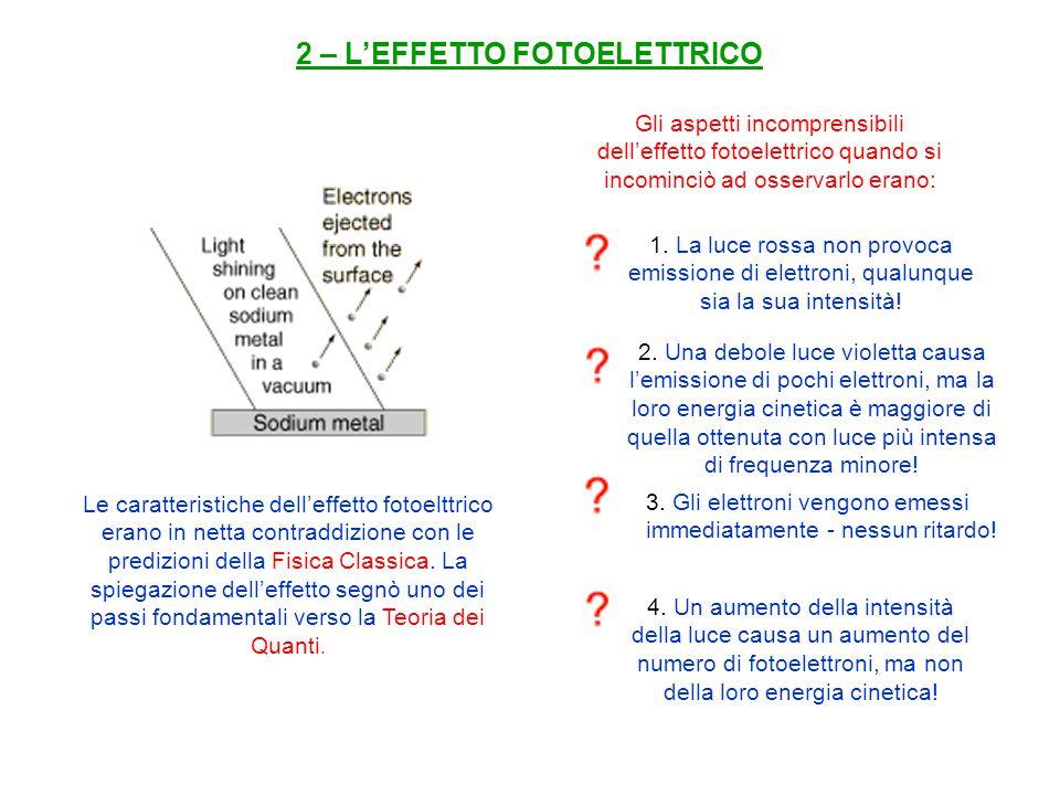 2 – L'EFFETTO FOTOELETTRICO
