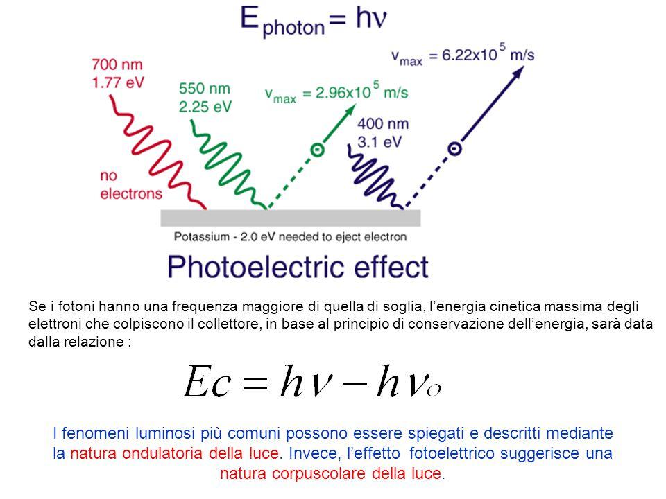 Se i fotoni hanno una frequenza maggiore di quella di soglia, l'energia cinetica massima degli elettroni che colpiscono il collettore, in base al principio di conservazione dell'energia, sarà data dalla relazione :