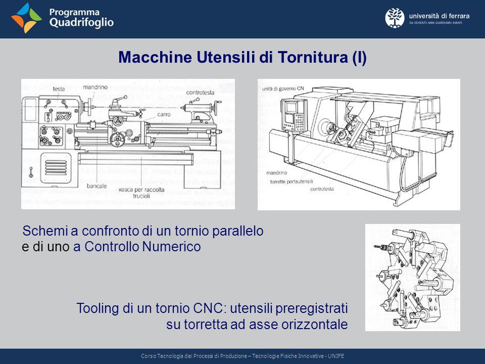 Macchine Utensili di Tornitura (I)