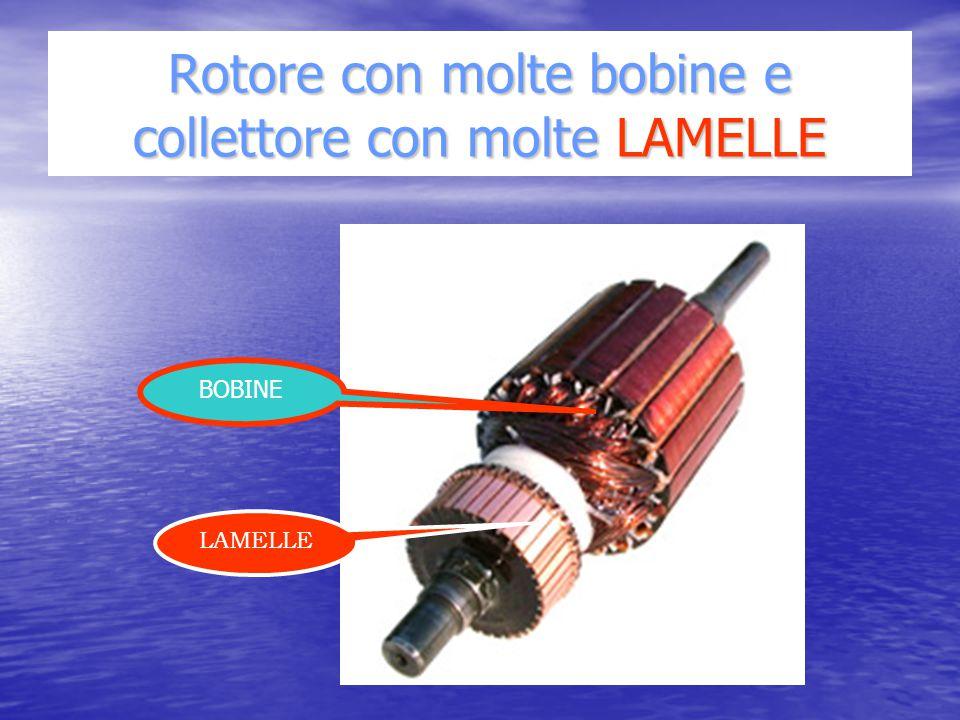 Rotore con molte bobine e collettore con molte LAMELLE