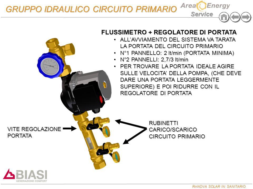 GRUPPO IDRAULICO CIRCUITO PRIMARIO