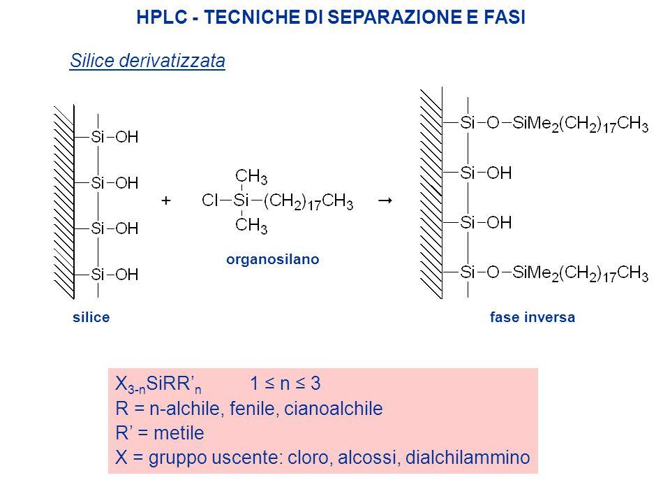 HPLC - TECNICHE DI SEPARAZIONE E FASI