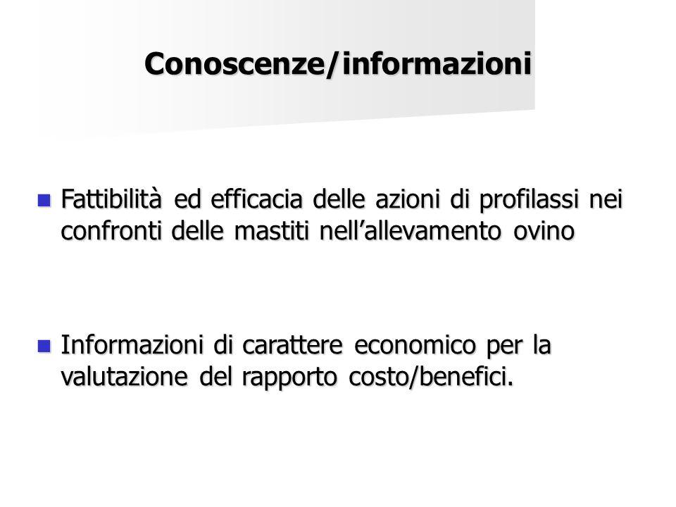 Conoscenze/informazioni