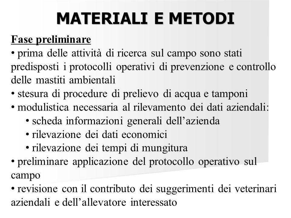MATERIALI E METODI Fase preliminare