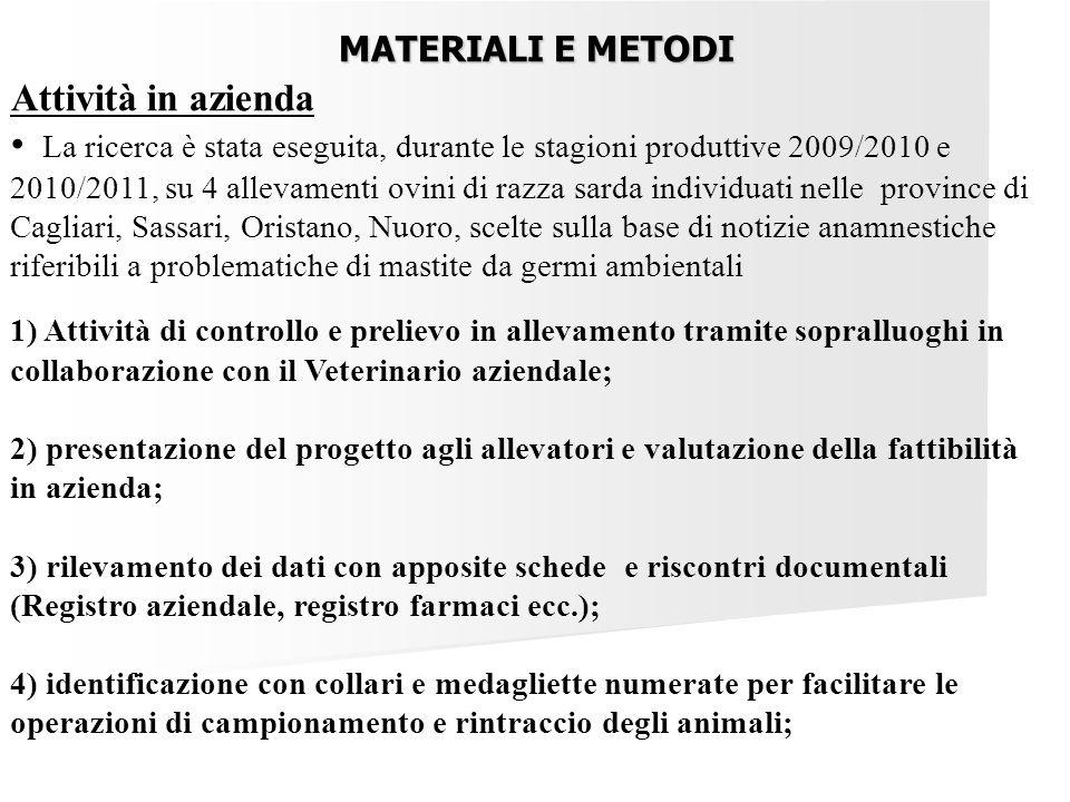 MATERIALI E METODI Attività in azienda.
