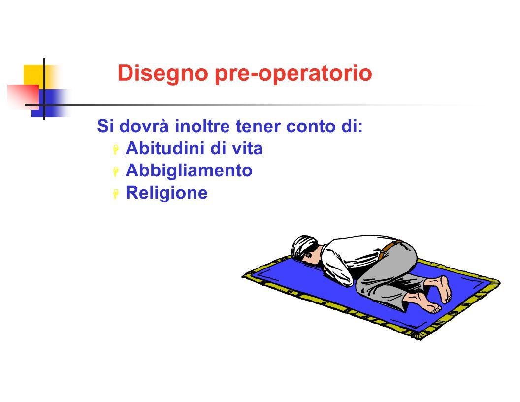 Disegno pre-operatorio