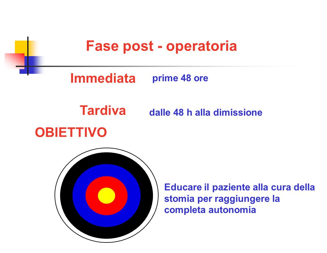 Fase post - operatoria Immediata Tardiva OBIETTIVO prime 48 ore