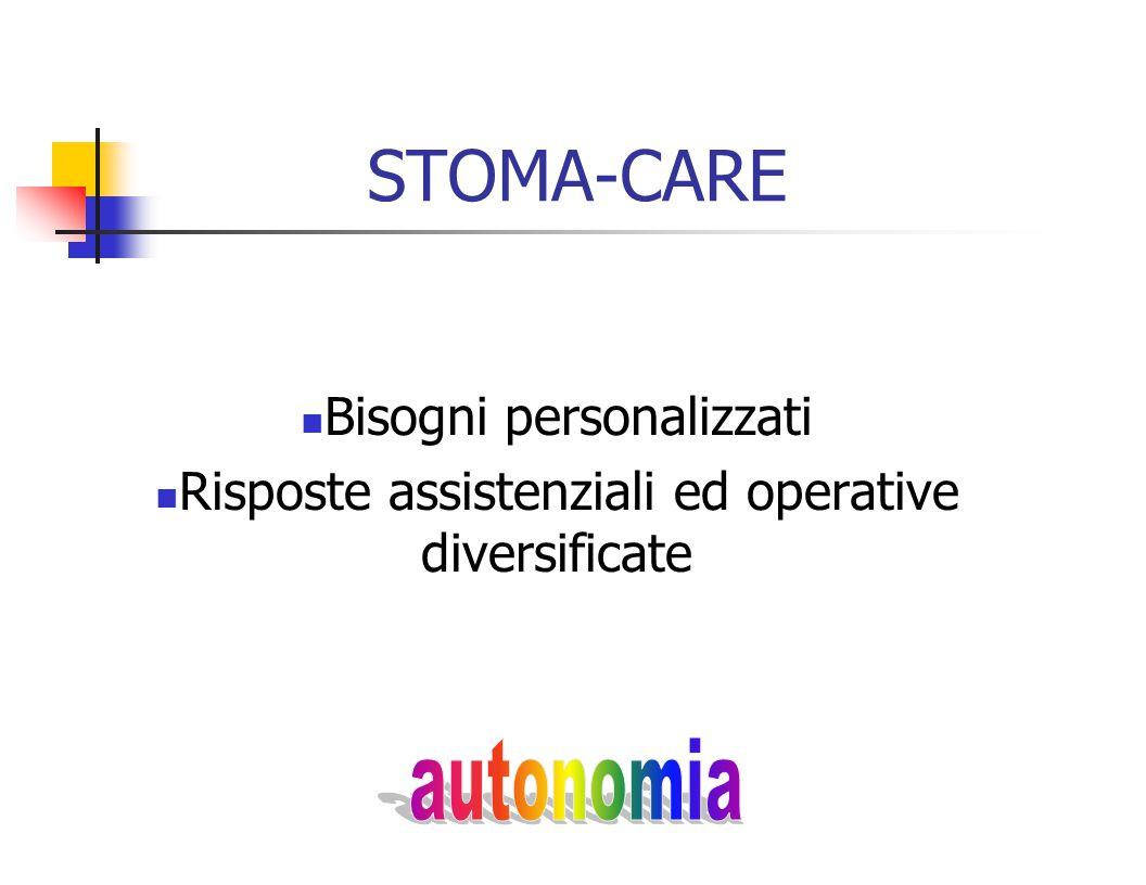 STOMA-CARE Bisogni personalizzati