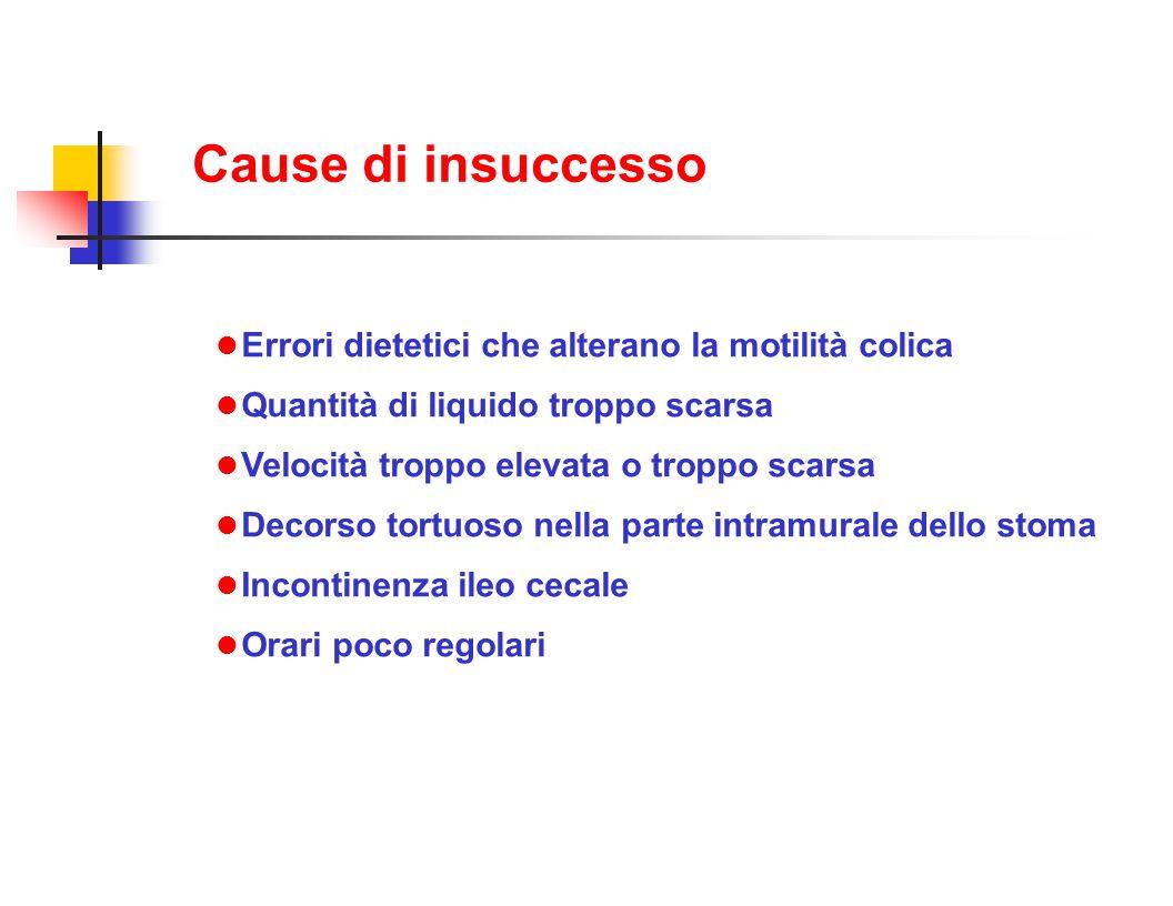 Cause di insuccesso Errori dietetici che alterano la motilità colica