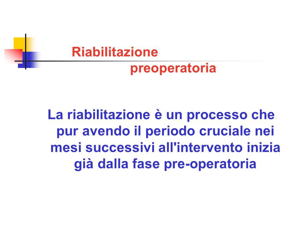 Riabilitazione preoperatoria