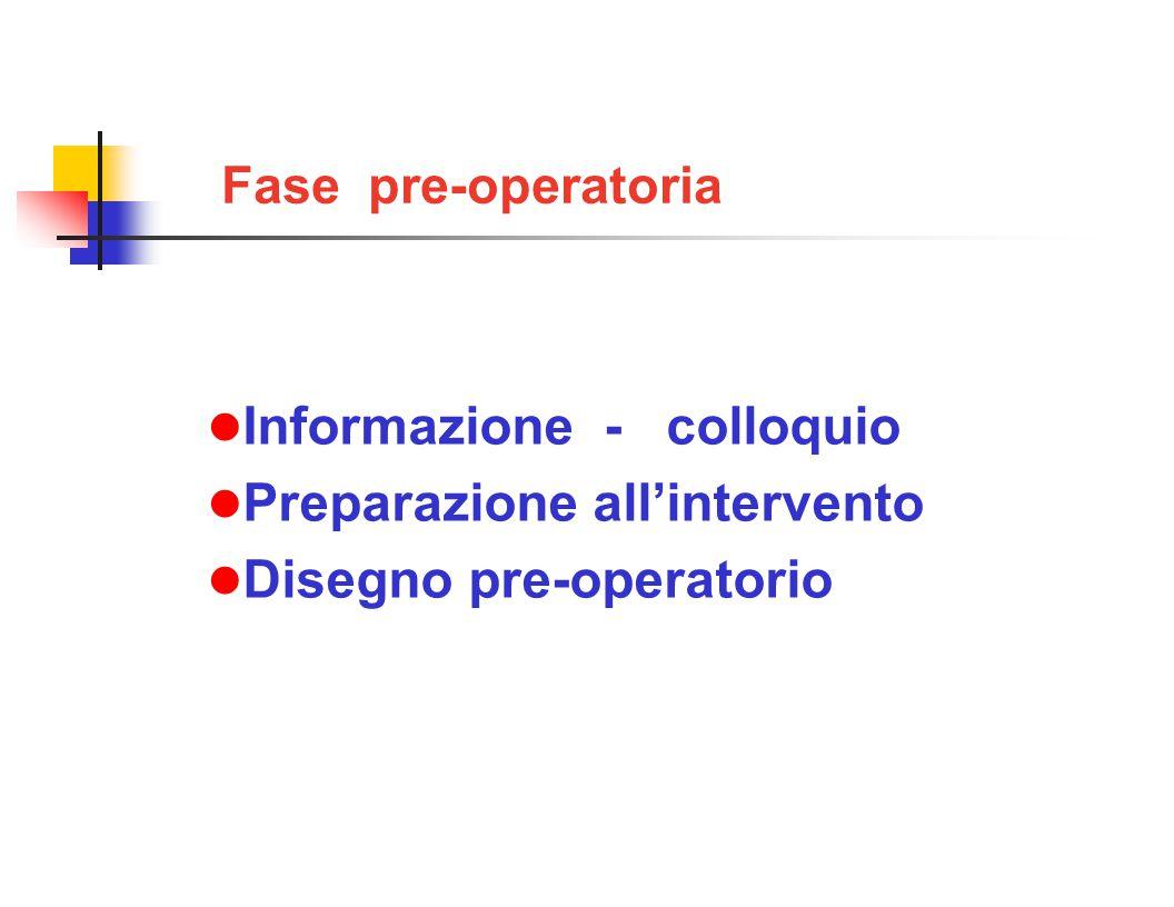 Informazione - colloquio Preparazione all'intervento