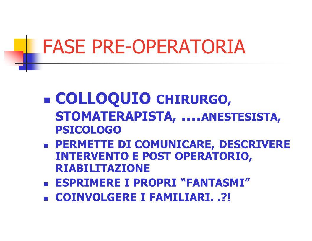 FASE PRE-OPERATORIA COLLOQUIO CHIRURGO, STOMATERAPISTA, ....ANESTESISTA, PSICOLOGO.