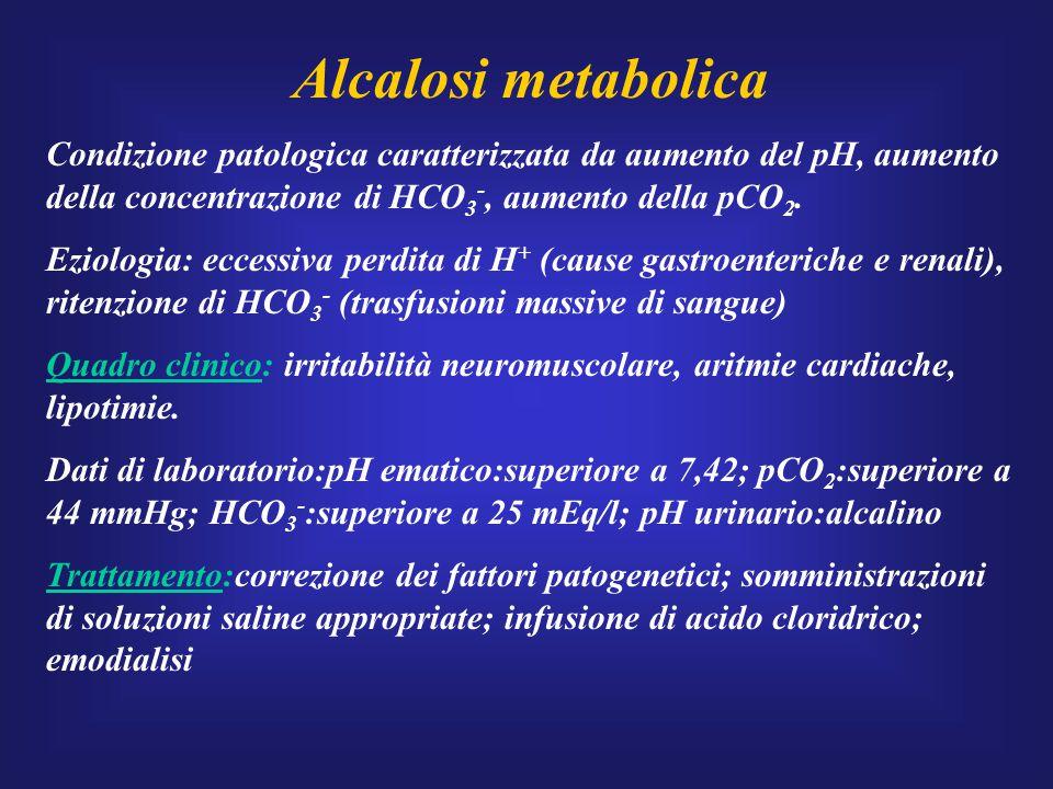 Alcalosi metabolica Condizione patologica caratterizzata da aumento del pH, aumento della concentrazione di HCO3-, aumento della pCO2.
