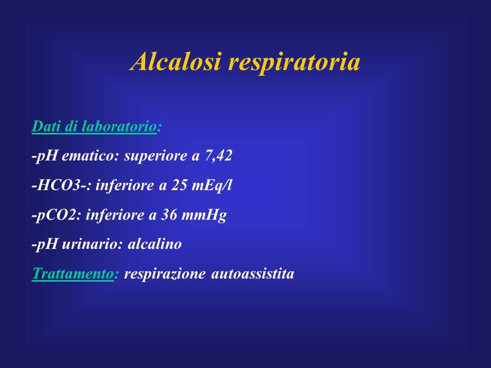 Alcalosi respiratoria