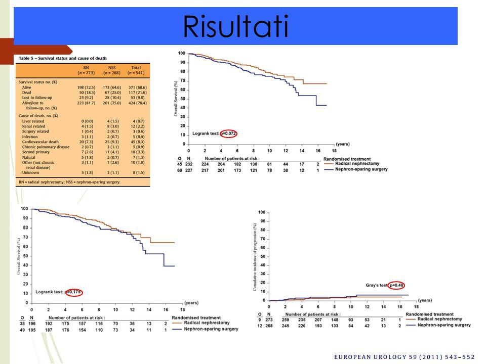 Risultati overall survival in pazienti con RCC dopo chirurgia