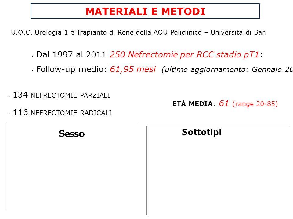 MATERIALI E METODI U.O.C. Urologia 1 e Trapianto di Rene della AOU Policlinico – Università di Bari.
