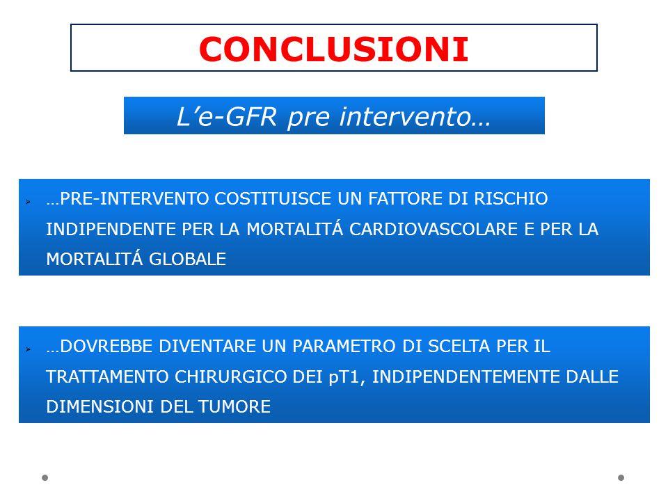 L'e-GFR pre intervento…
