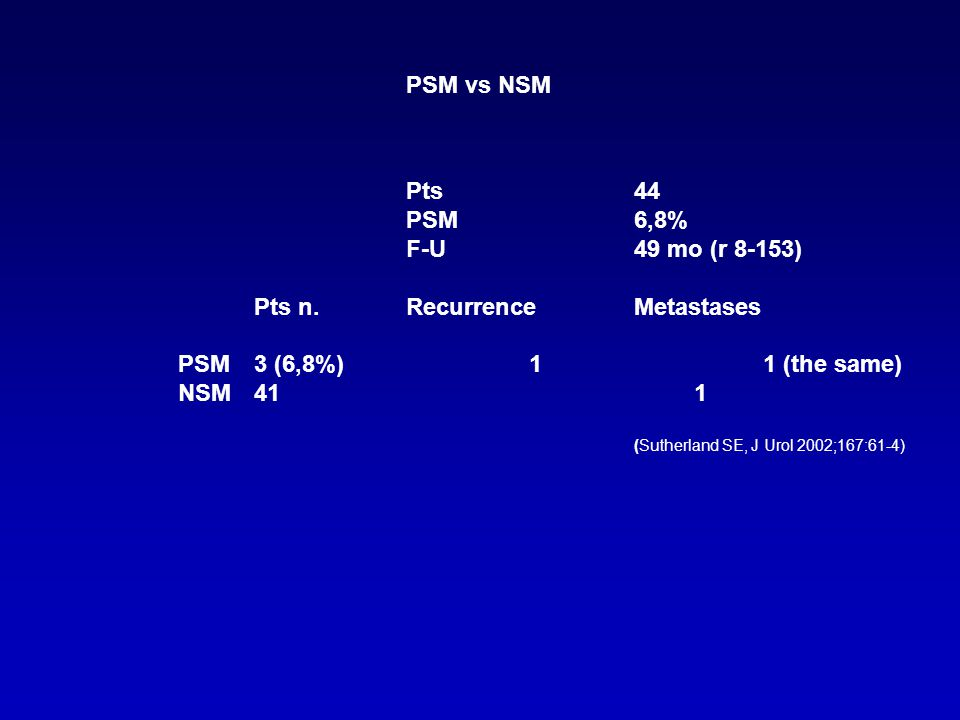 Pts n. Recurrence Metastases PSM 3 (6,8%) 1 1 (the same) NSM 41 1