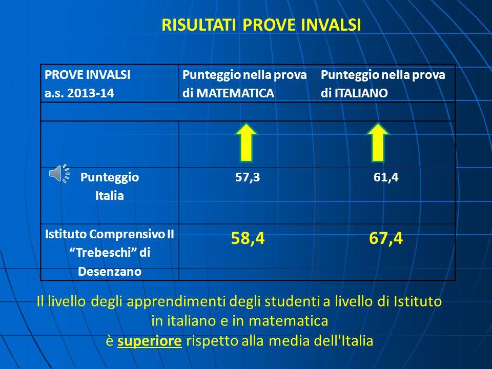 RISULTATI PROVE INVALSI 58,4 67,4