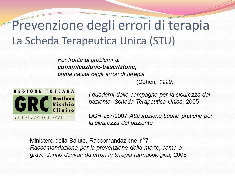 Prevenzione degli errori di terapia La Scheda Terapeutica Unica (STU)