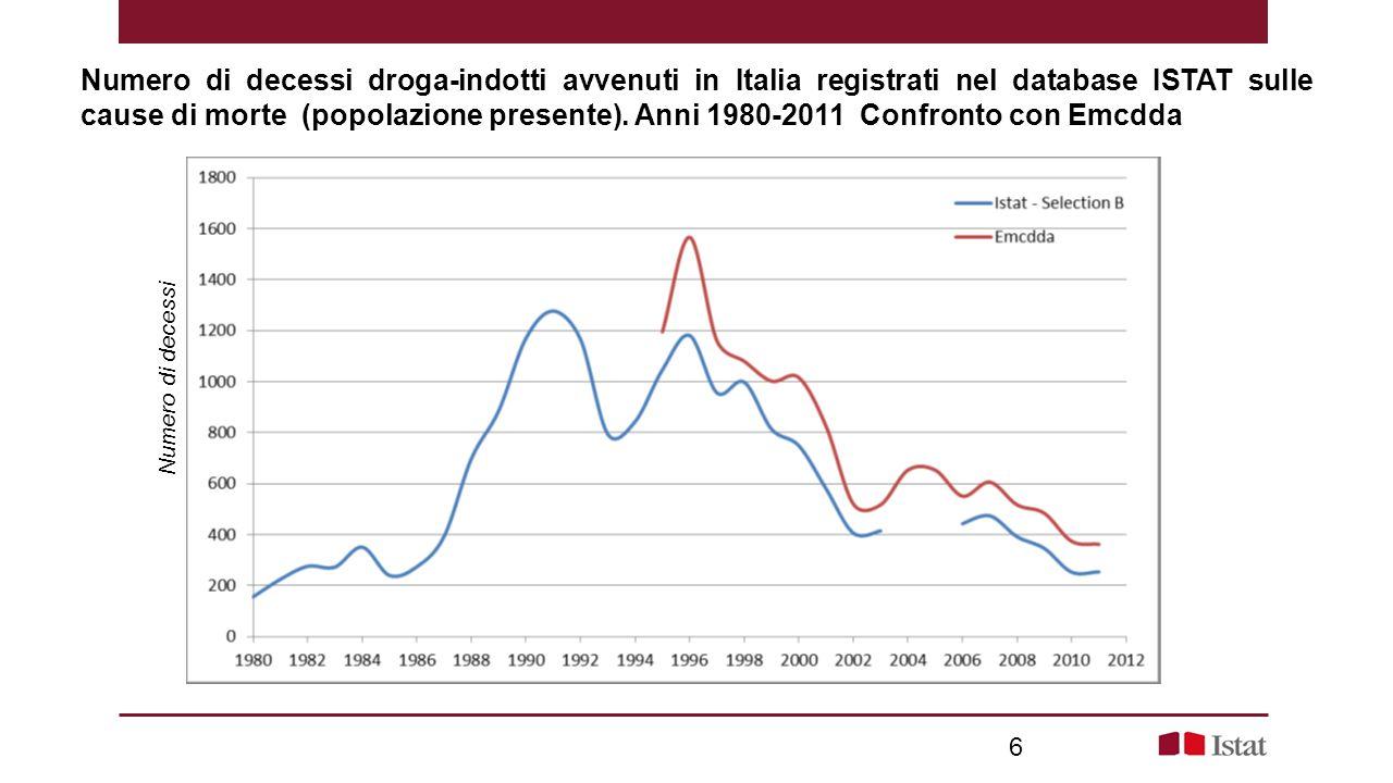 Numero di decessi droga-indotti avvenuti in Italia registrati nel database ISTAT sulle cause di morte (popolazione presente). Anni 1980-2011 Confronto con Emcdda