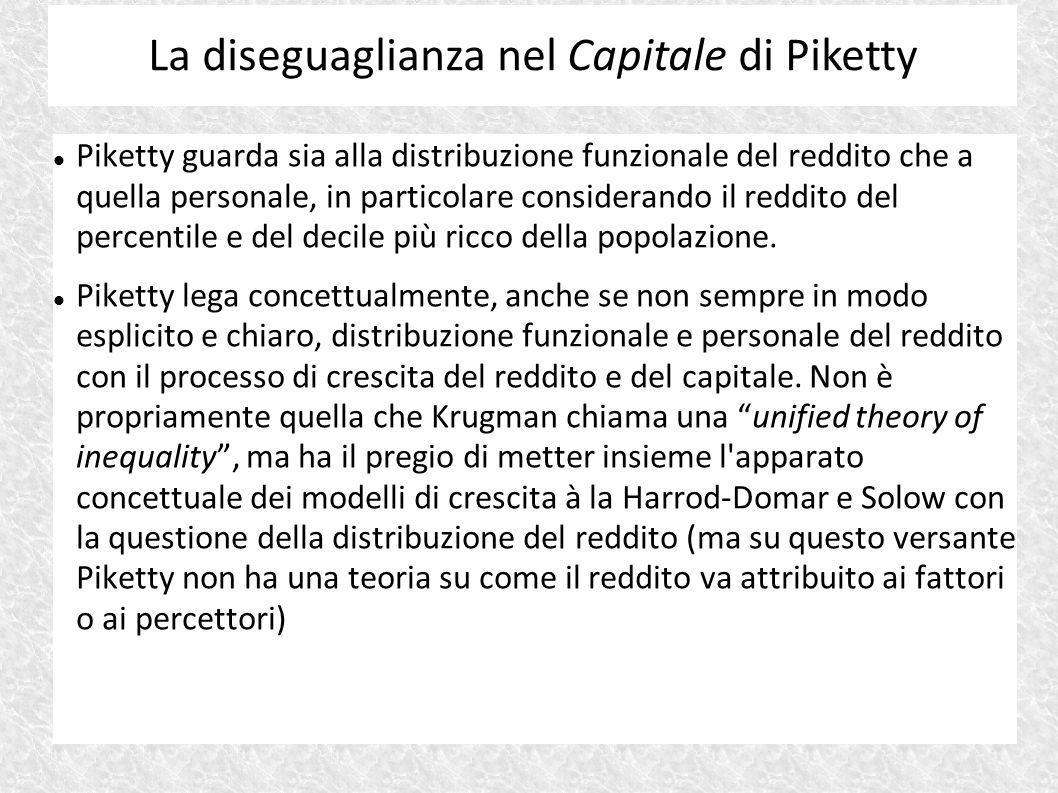 La diseguaglianza nel Capitale di Piketty