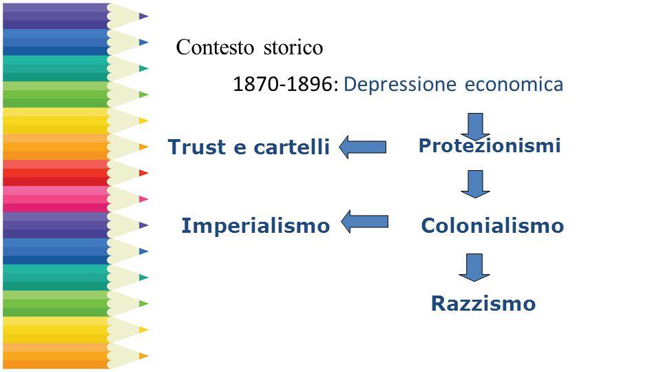 1870-1896: Depressione economica