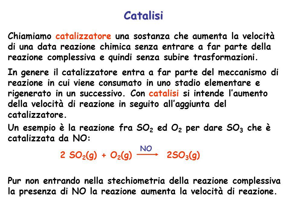 Catalisi