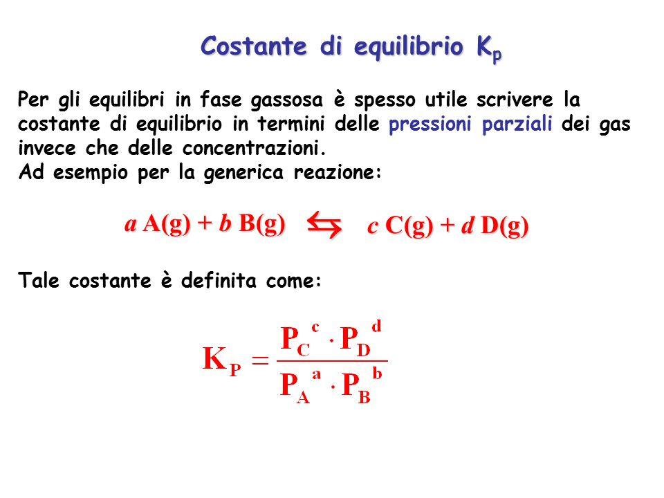  Costante di equilibrio Kp a A(g) + b B(g) c C(g) + d D(g)