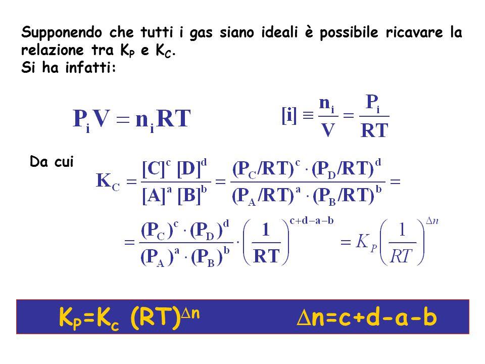 KP=Kc (RT)n n=c+d-a-b