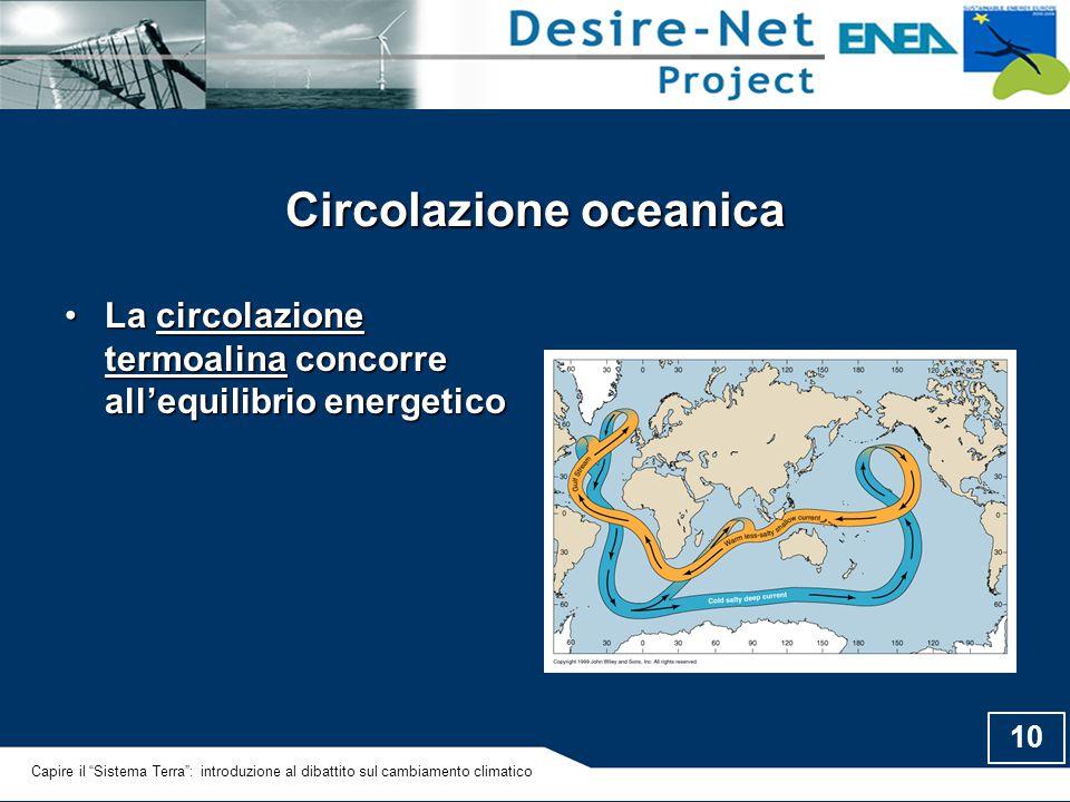 Circolazione oceanica