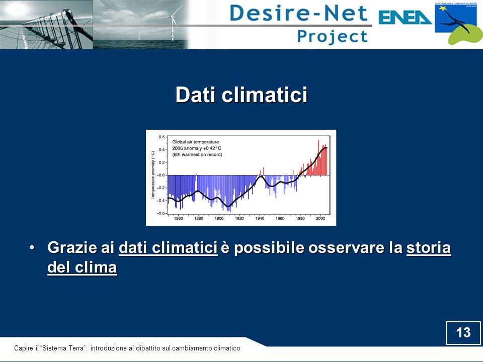 Dati climatici Grazie ai dati climatici è possibile osservare la storia del clima.