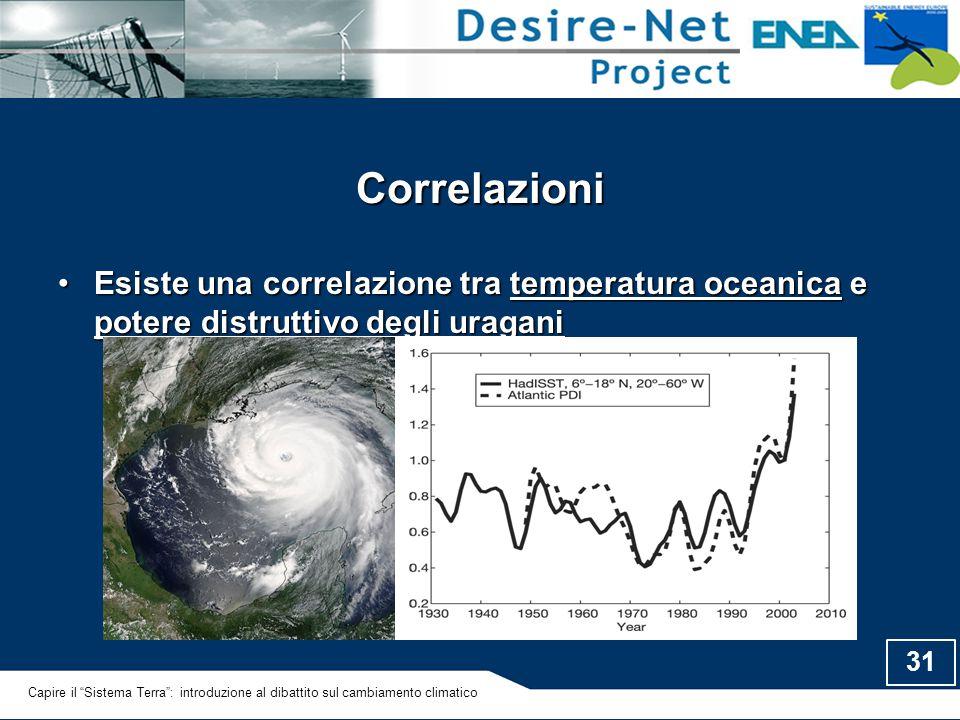 Correlazioni Esiste una correlazione tra temperatura oceanica e potere distruttivo degli uragani.