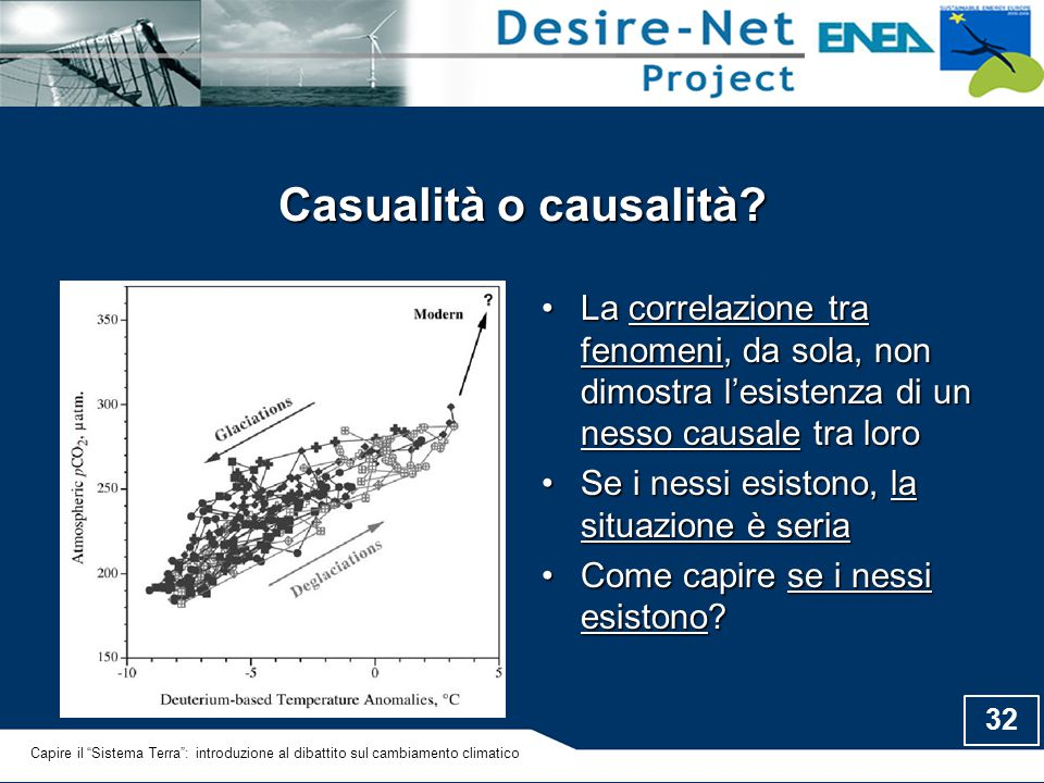 Casualità o causalità La correlazione tra fenomeni, da sola, non dimostra l'esistenza di un nesso causale tra loro.