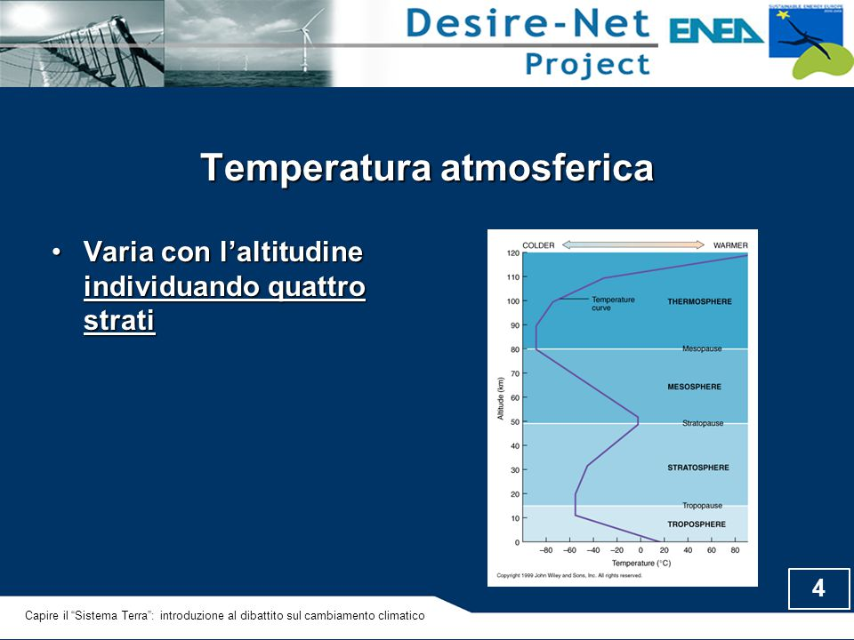 Temperatura atmosferica