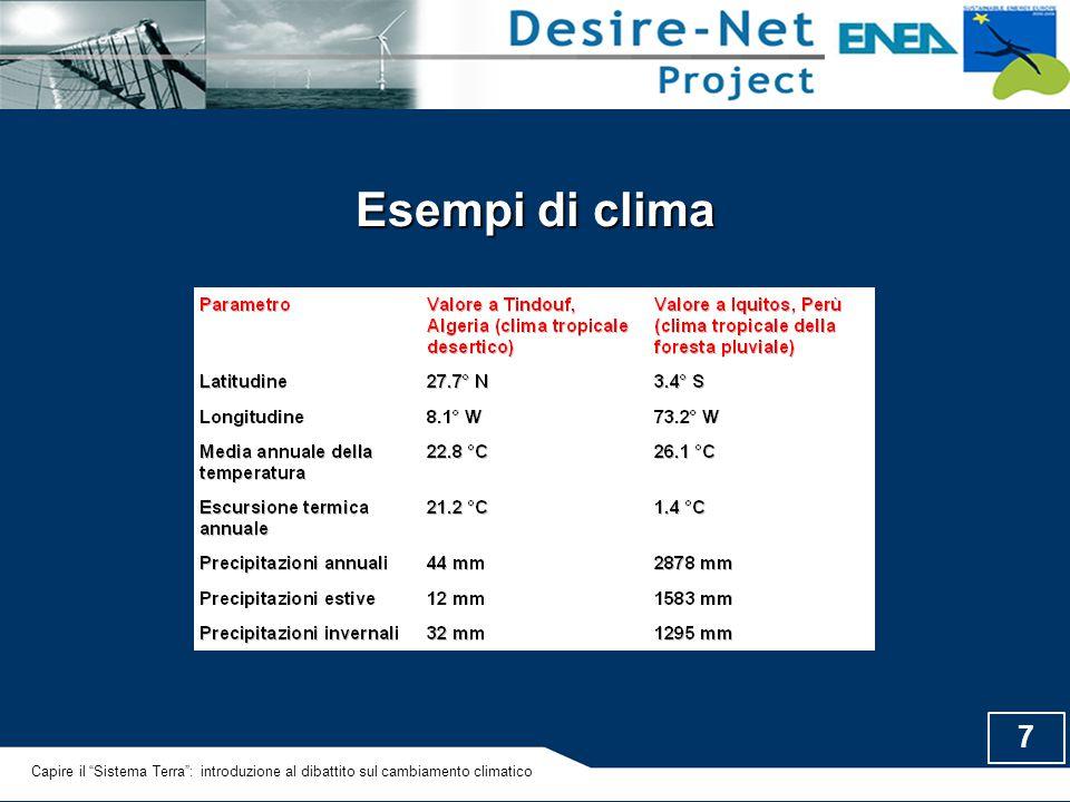 Esempi di clima Capire il Sistema Terra : introduzione al dibattito sul cambiamento climatico