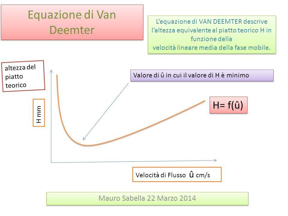 Equazione di Van Deemter
