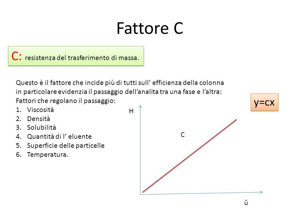 Fattore C C: resistenza del trasferimento di massa. y=cx