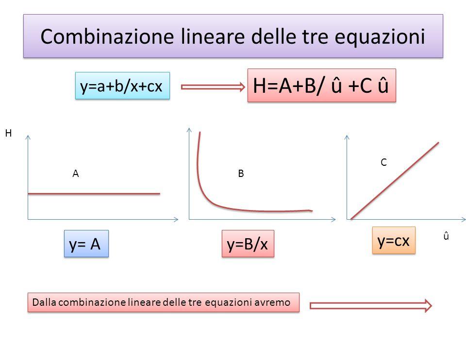 Combinazione lineare delle tre equazioni