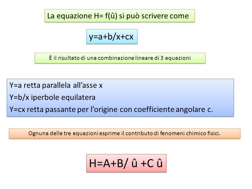 È il risultato di una combinazione lineare di 3 equazioni