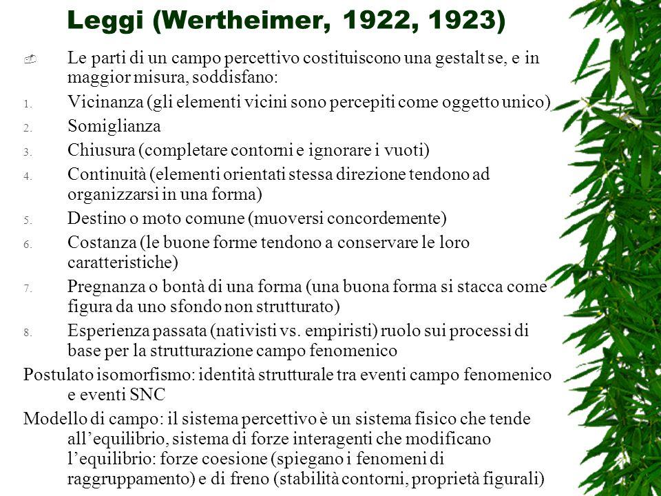 Leggi (Wertheimer, 1922, 1923) Le parti di un campo percettivo costituiscono una gestalt se, e in maggior misura, soddisfano: