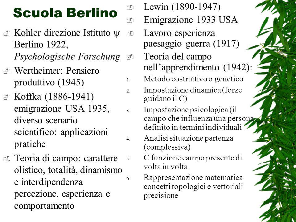 Scuola Berlino Lewin (1890-1947) Emigrazione 1933 USA