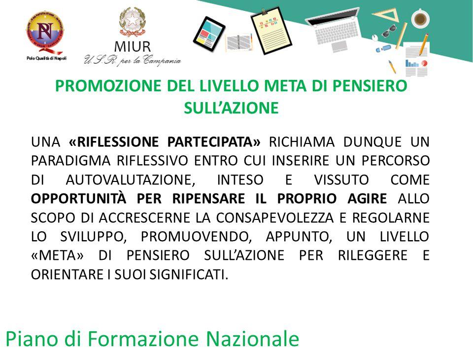 PROMOZIONE DEL LIVELLO META DI PENSIERO SULL'AZIONE