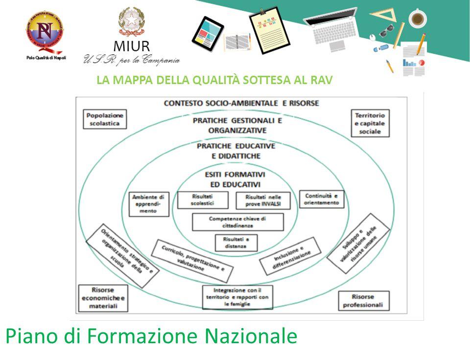 Piano di Formazione Nazionale
