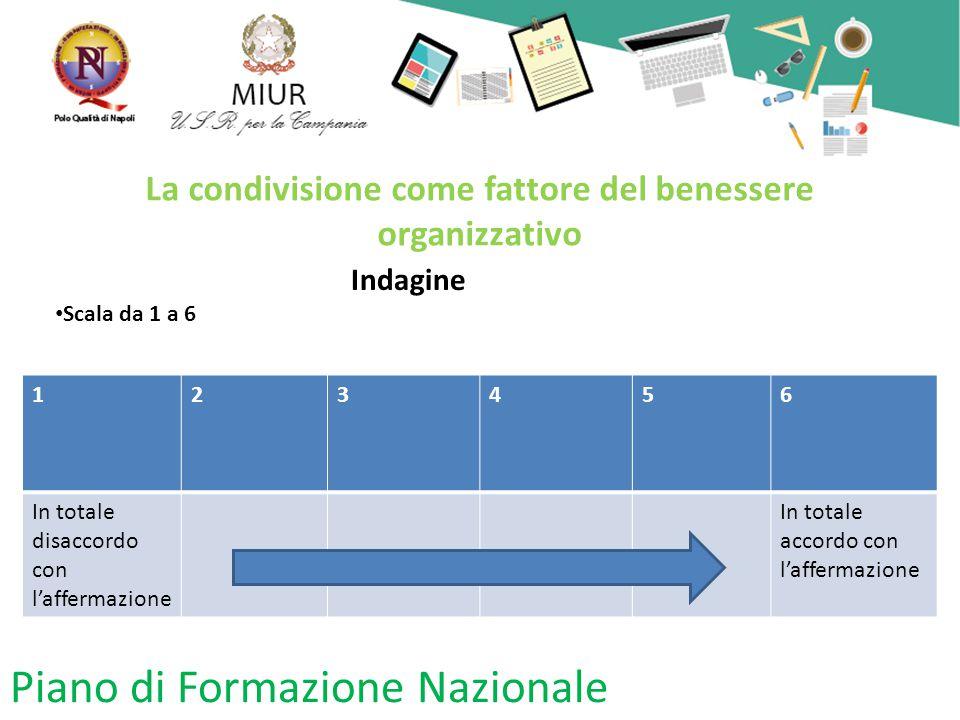 La condivisione come fattore del benessere organizzativo